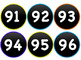 Number Line 0-120 (Chalkboard, Blues, Yellow & Orange)