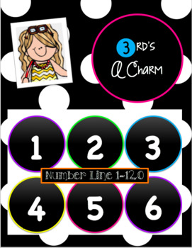 Number Line 0-120 (Chalkboard & Brights)