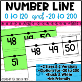 Number Line 0-120  | For Your Classroom Wall