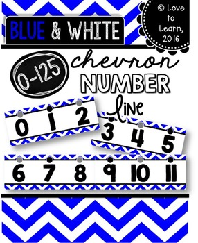 Number Line (0-125) - Blue & White Chevron