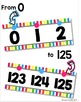Number Line (0-125) - Bright & White Vertical Stripes