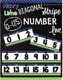 Number Line (0-125) - Navy & Lime Diagonal Stripe