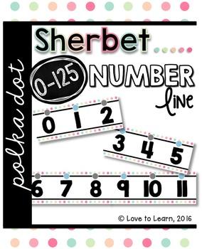 Number Line (0-125) - Sherbet Polka Dot