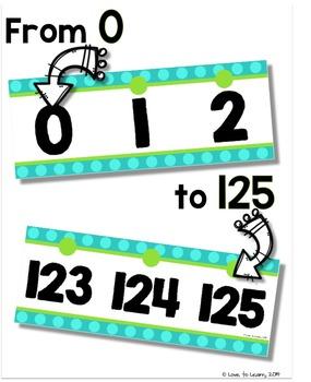 Number Line (0-125) - Turquoise & Lime Polka Dot
