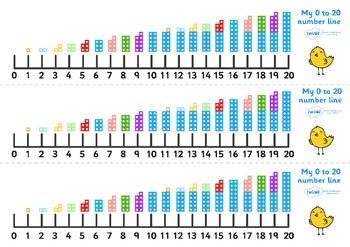 Number Line 0-20 Counting Number Shapes