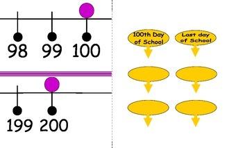 Number Line 0-200