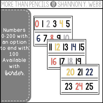 Number Line 0-200 (Coral, Gray, Yellow & Navy)