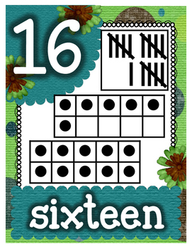 Number Line (0-30) Posters and Flashcards
