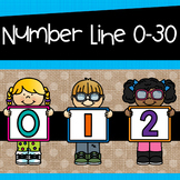 Number Line 0-30 in Burlap with Kids