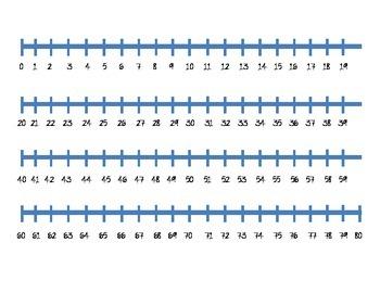 Number Line 0-80