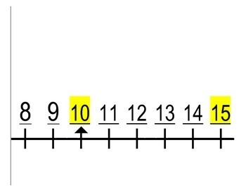 Number Line - 0 through 150