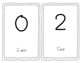 Number Line (Even Numbers)