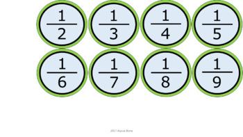 Number Line 1-100 & Decimals - Green Border