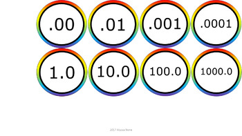 Number Line 1-100 & Decimals - Noah's Rainbow
