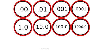 Number Line 1-100 & Decimals - Red Border