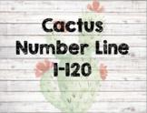 Number Line 1-120 ~ Cacti