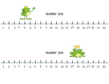 photograph regarding Number Line to 20 Printable called Amount Line 1-20