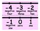 Number Line -10 through 100