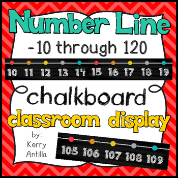 Number Line -10 through 120 Chalkboard Classroom Display