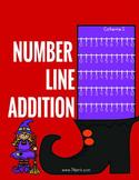 Addition on a Number Line Worksheets