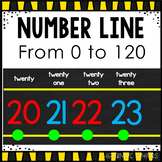 Classroom Number Line for Wall Display