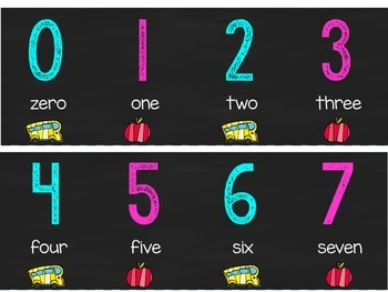 Classroom Number Lines