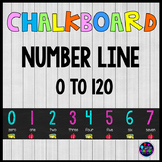 Classroom Number Lines Wall Display 0 to 120