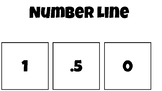 Number Line Activity