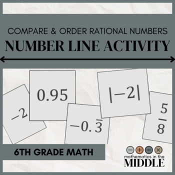 Number Line Activity-Comparing & Ordering Rational Numbers