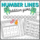 Number Line Addition to 10 Worksheets and Activities