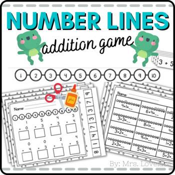 Number Line Addition:  Hopping Frog!