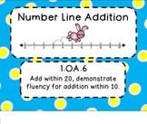 Number Line Addition SMARTBoard Lesson