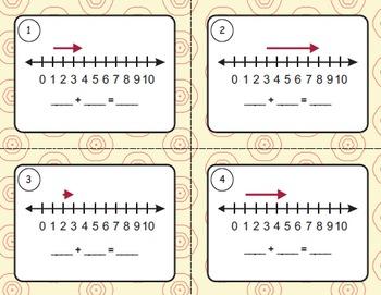 Number Line Addition Task Cards