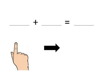 Number Line Visual Aid (Addition)