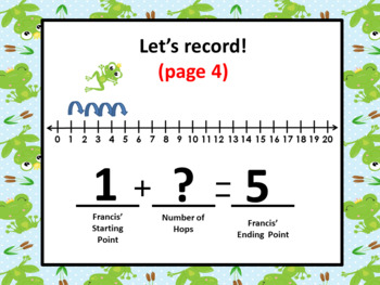 Number Line Addition with Francis the Frog