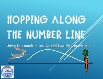 Number Line Addition Hopping Along the Number Line