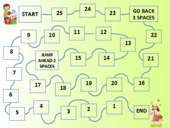 Number Line Addition/Subtraction Game