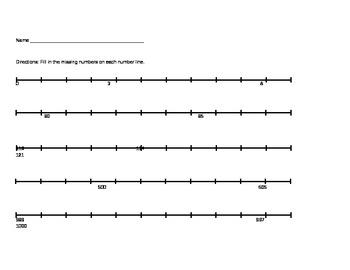 Number Line Assessment