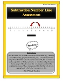 Number Line Assessment - Subtraction (Editable)