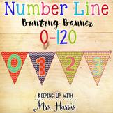 Number Line Banner 1-120