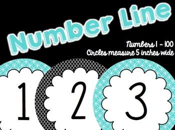 Number Line [Black and Blue]