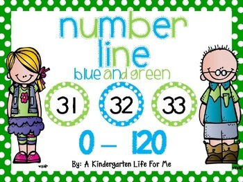 Number Line - Blue and Green Style