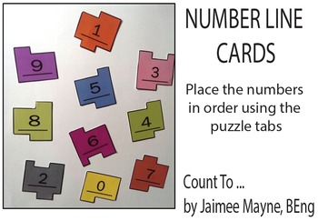 Number Line Cards