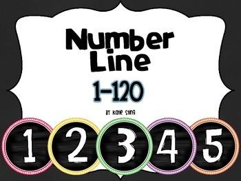 Number Line: Chalkboard Circles 1-120
