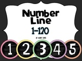 Number Line: Chalkboard Circles 1-120
