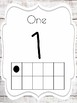 Number Line Chart
