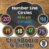 Number Line Circles