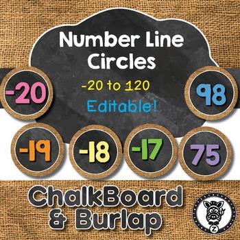 Number Line Circles