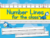 Number Line (Class Set)