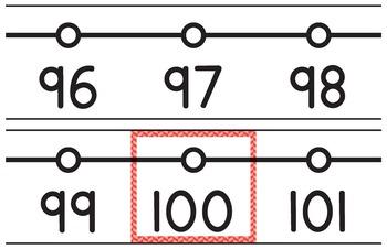 Number Line (Class Set)